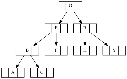 binary search tree screenshot